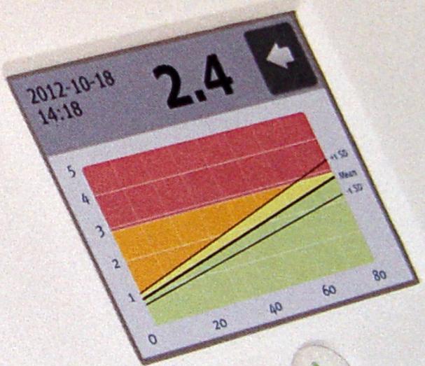 Rezultatul privind riscul cardiovascular se obtine sub forma unui grafic